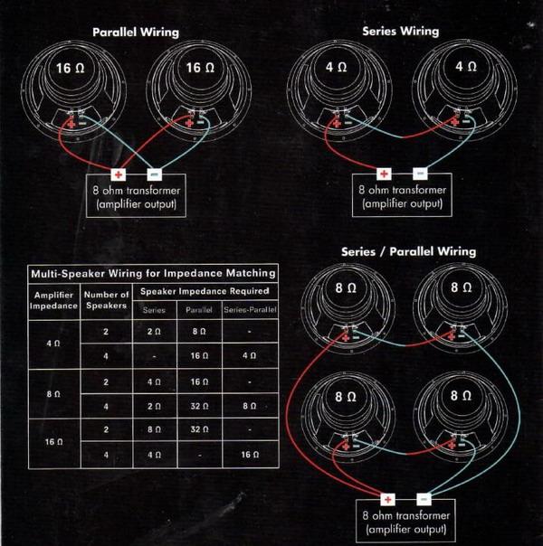 Vox Ac10 Super Reverb Twin Schematic | hobbiesxstyle | Speaker Wiring Diagrams Super Reverb |  | hobbiesxstyle